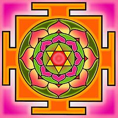 yogaloft lumbini